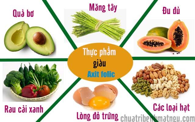 Rối laon5 tiền đinh cần bổ sung và tránh nhửng loại thực phẩm nào?